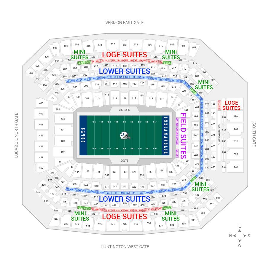 Lucas Oil Stadium Suite Rentals Suite Experience Group