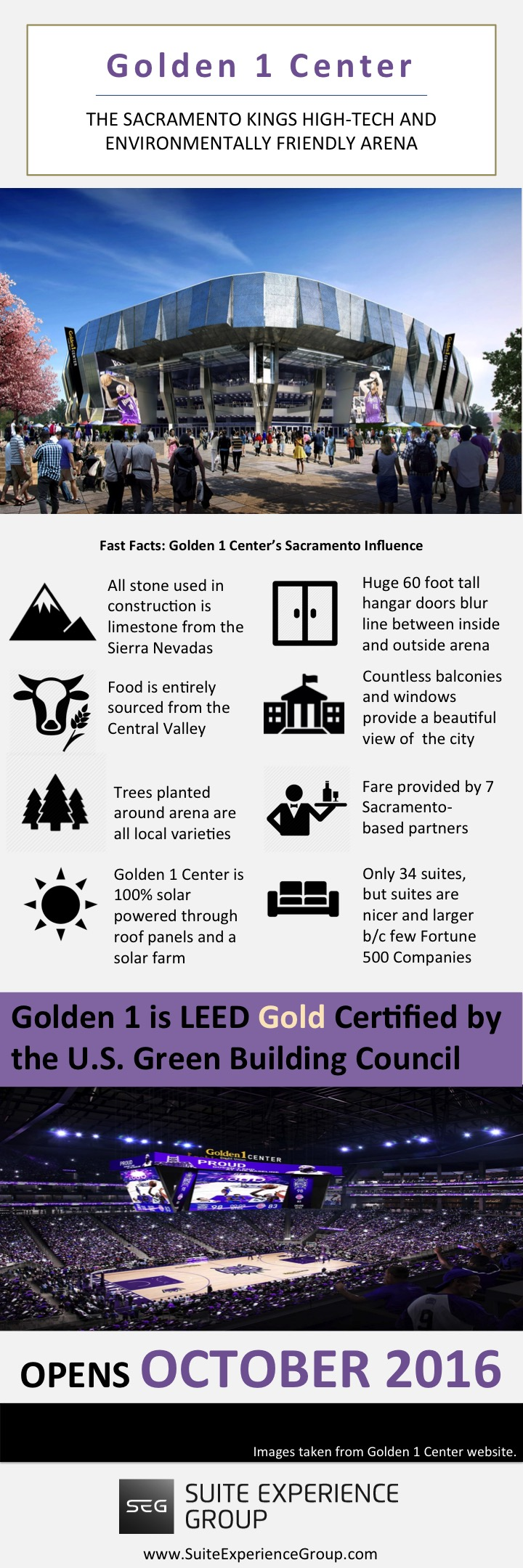 Golden 1 Center fun facts
