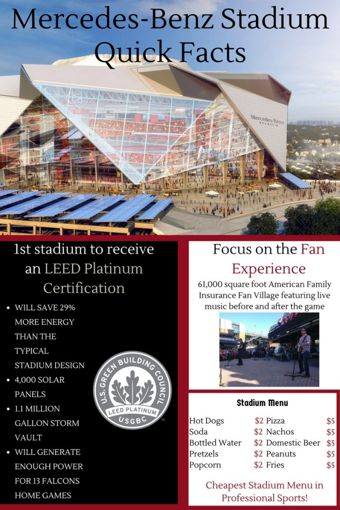 Mercedes-Benz Stadium Quick Facts